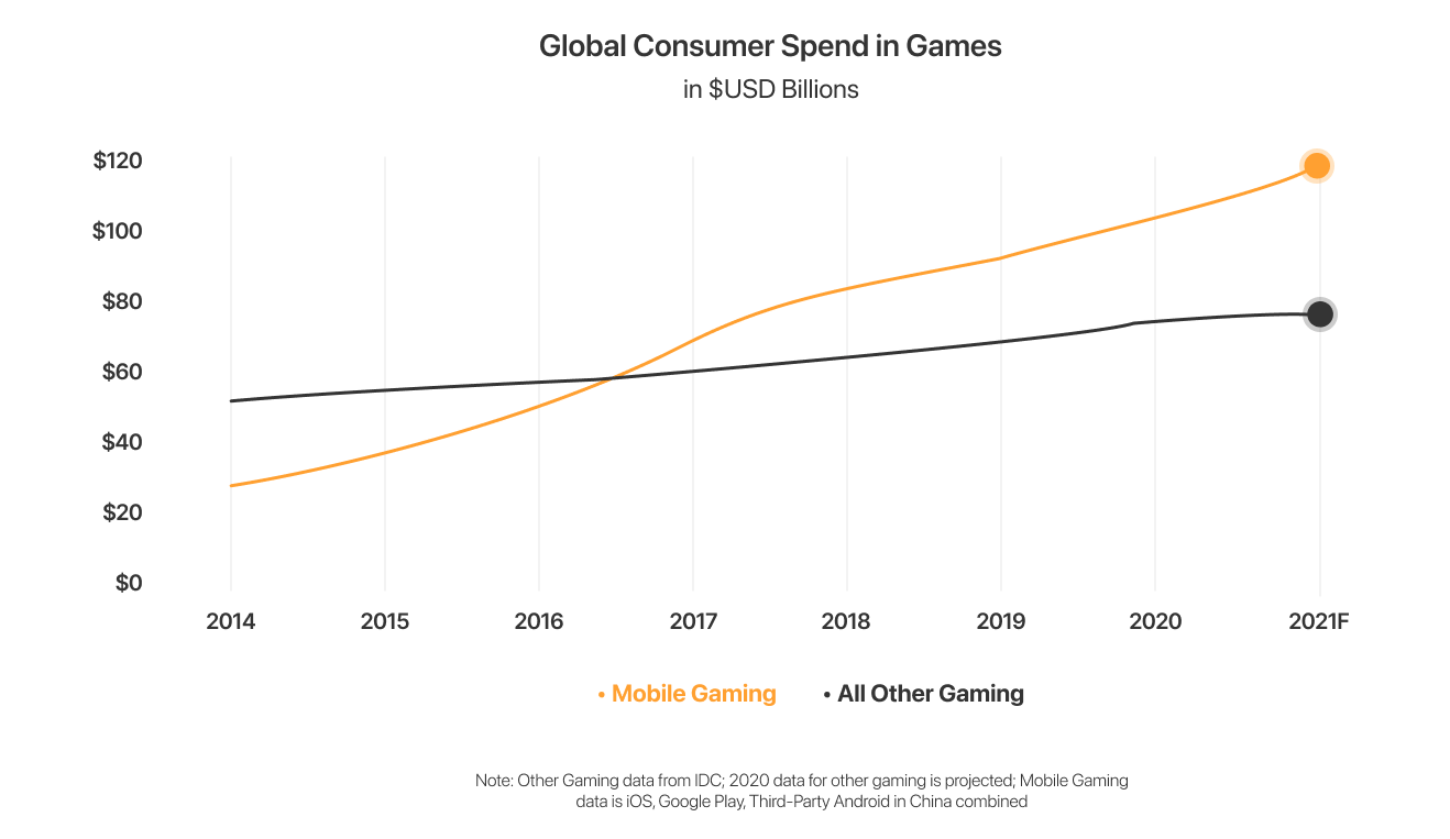 consumer spend.png