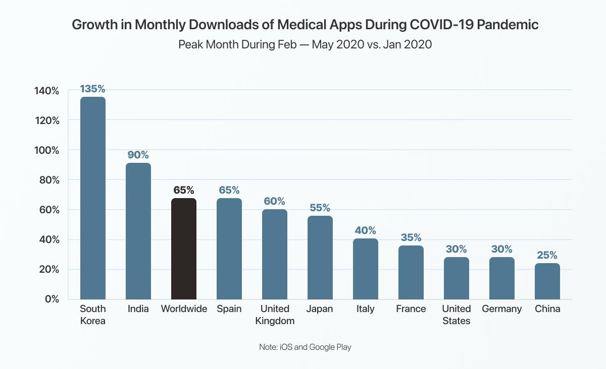 downloads medical.png