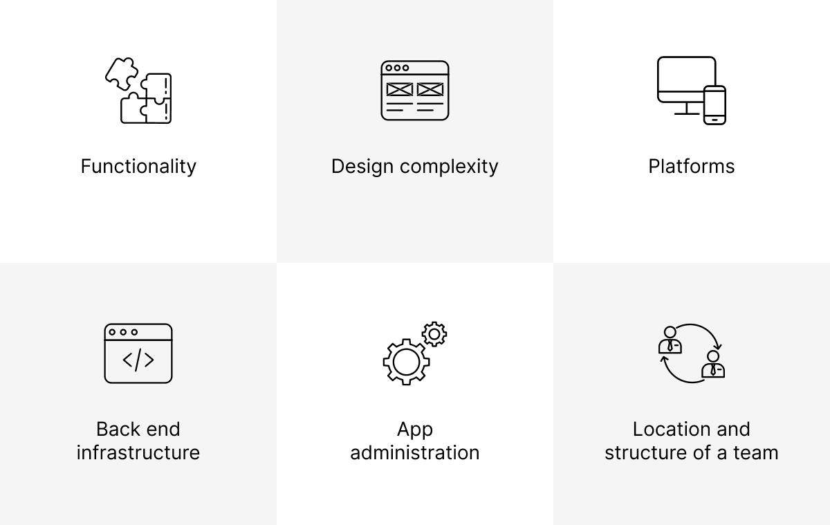 factors app development cost.png