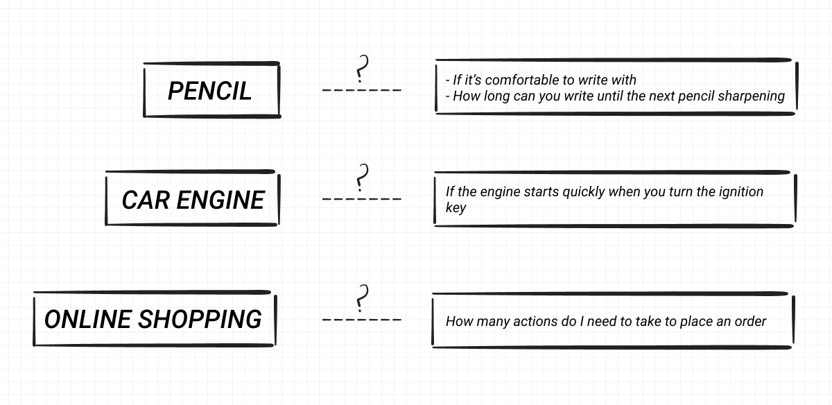 Nonfunctional tests examples.png