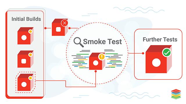 Smoke testing.png