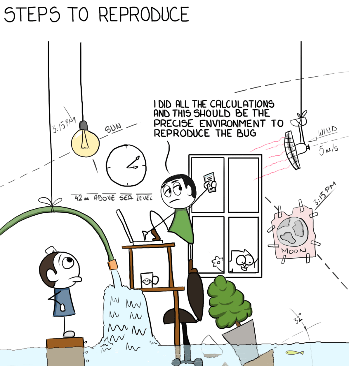 Steps to reproduce.png